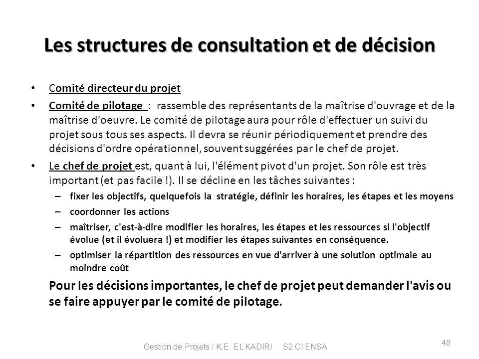 Les structures de consultation et de décision Comité directeur du projet Comité de pilotage : rassemble des représentants de la maîtrise d'ouvrage et