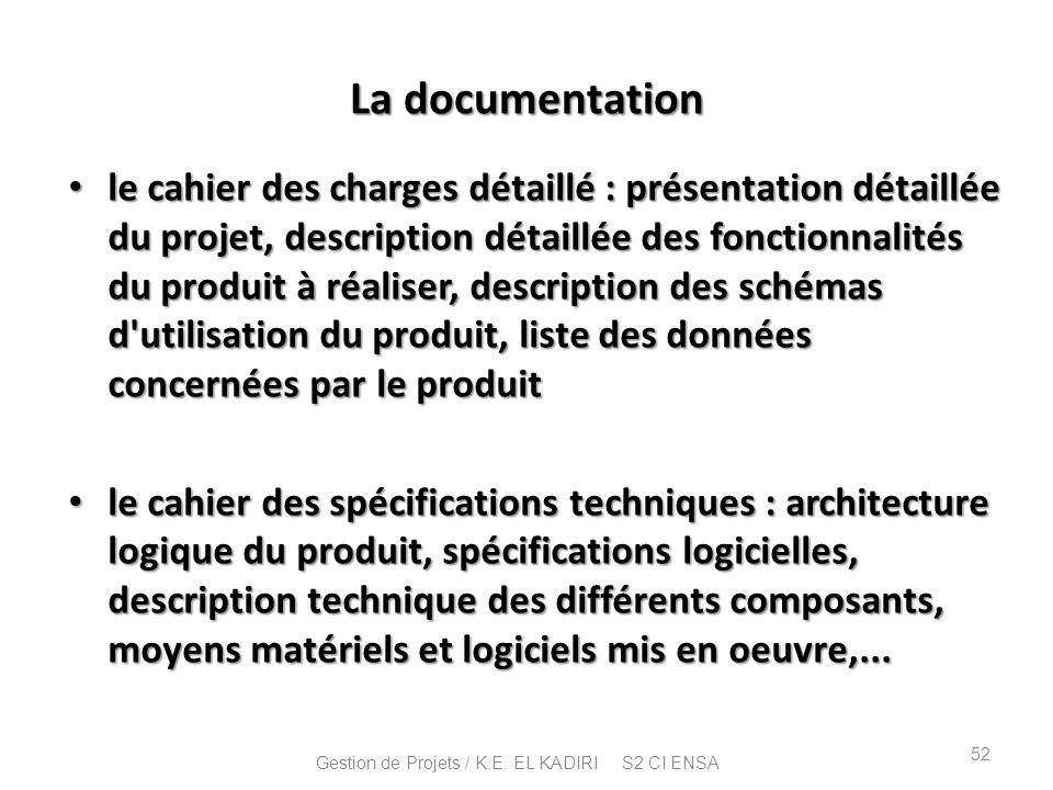 La documentation le cahier des charges détaillé : présentation détaillée du projet, description détaillée des fonctionnalités du produit à réaliser, d