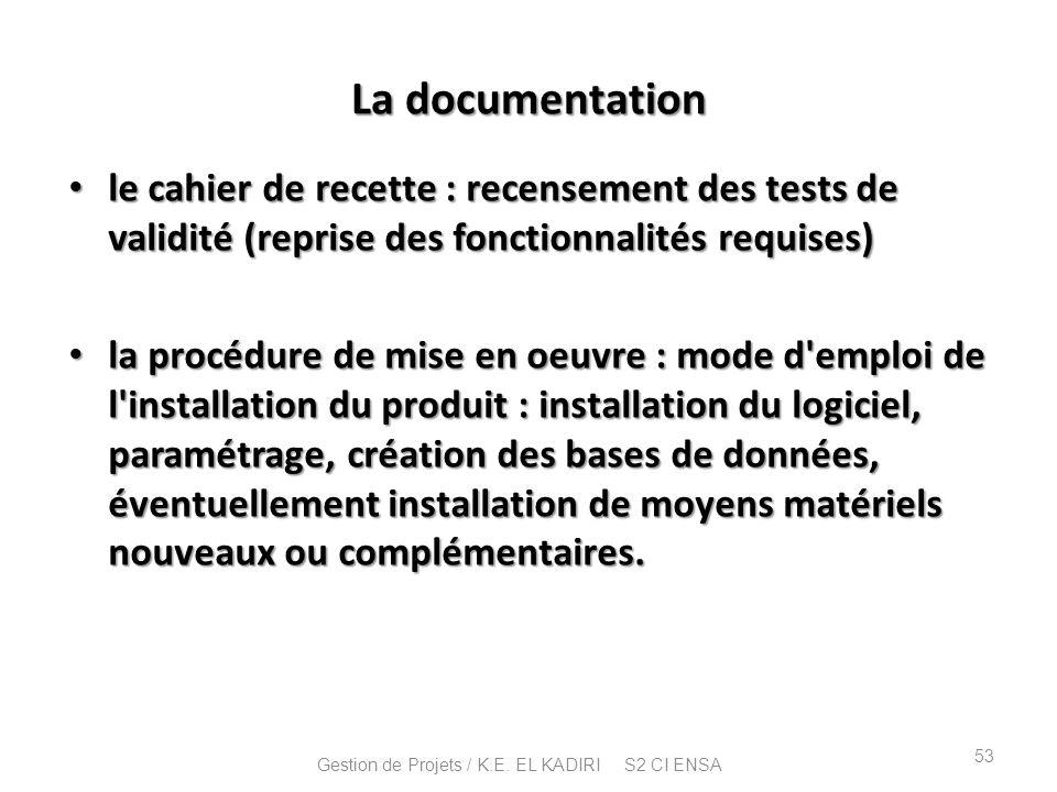 La documentation le cahier de recette : recensement des tests de validité (reprise des fonctionnalités requises) le cahier de recette : recensement de
