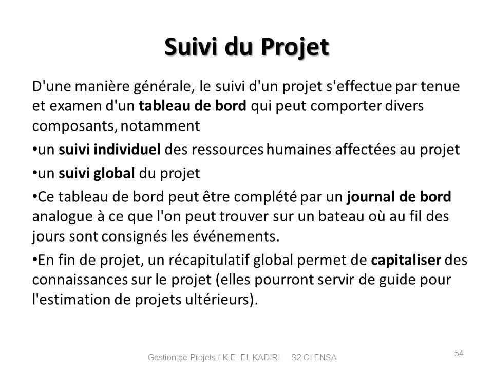 Suivi du Projet D'une manière générale, le suivi d'un projet s'effectue par tenue et examen d'un tableau de bord qui peut comporter divers composants,