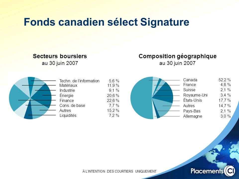 À LINTENTION DES COURTIERS UNIQUEMENT Fonds canadien sélect Signature Secteurs boursiers au 30 juin 2007 Composition géographique au 30 juin 2007 Techn.