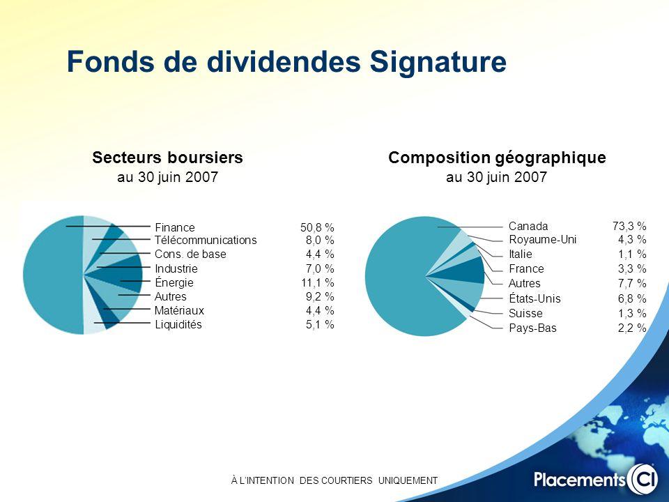 À LINTENTION DES COURTIERS UNIQUEMENT Fonds de dividendes Signature Secteurs boursiers au 30 juin 2007 Composition géographique au 30 juin 2007 Finance 50,8 % Télécommunications 8,0 % Cons.
