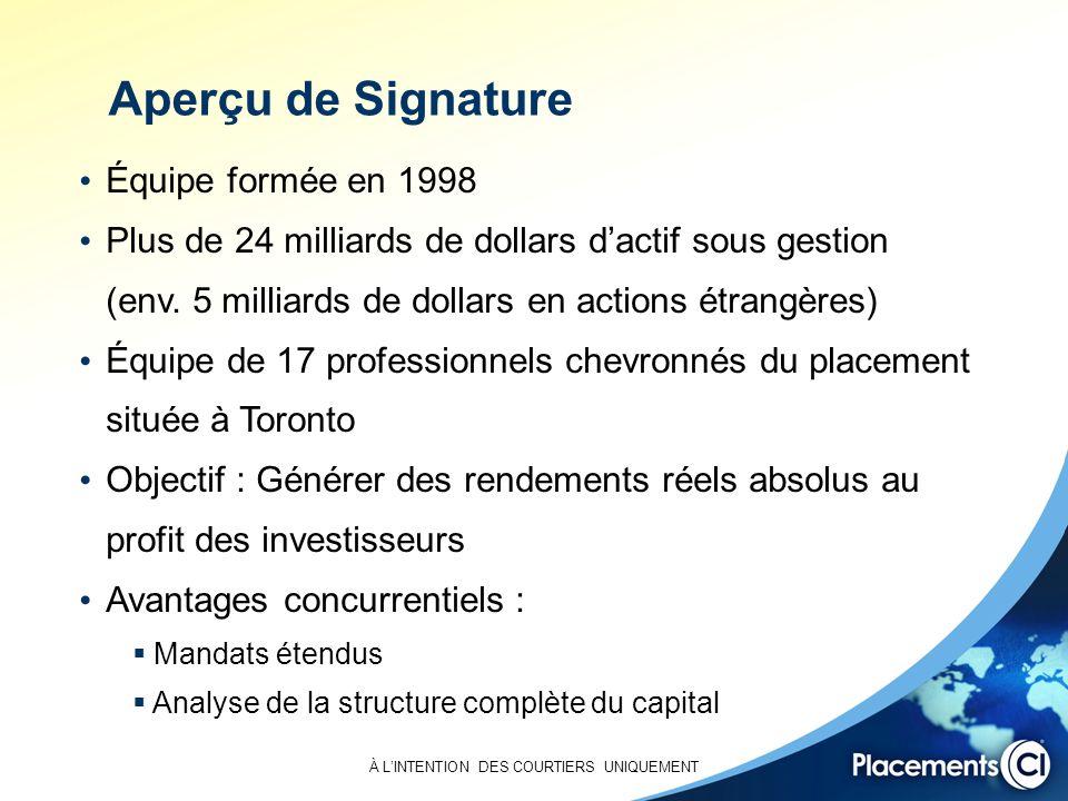 Aperçu de Signature Équipe formée en 1998 Plus de 24 milliards de dollars dactif sous gestion (env.