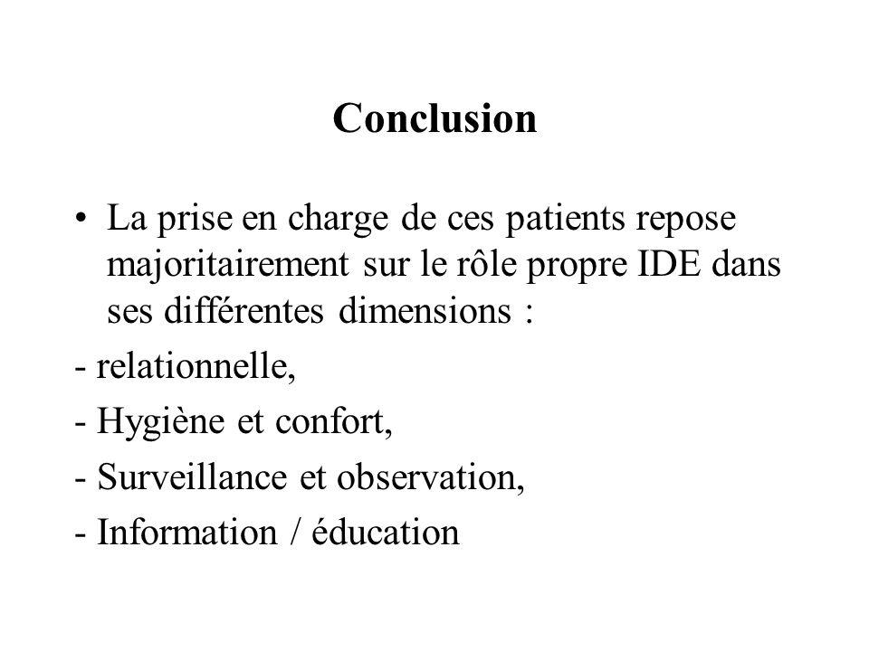 Conclusion La prise en charge de ces patients repose majoritairement sur le rôle propre IDE dans ses différentes dimensions : - relationnelle, - Hygiè