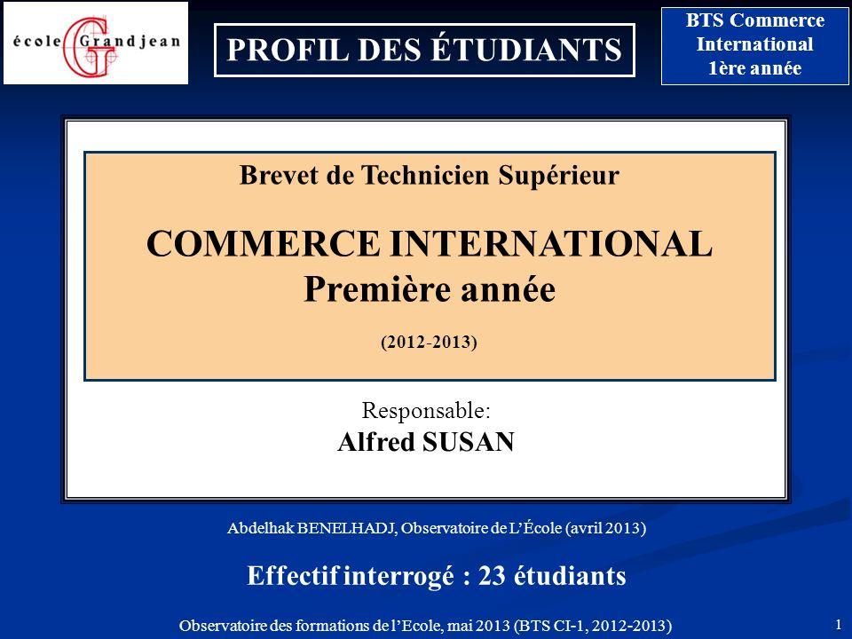 Observatoire des formations de lEcole, mai 2013 (BTS CI-1, 2012-2013) 1 BTS Commerce International 1ère année Responsable: Alfred SUSAN Brevet de Tech