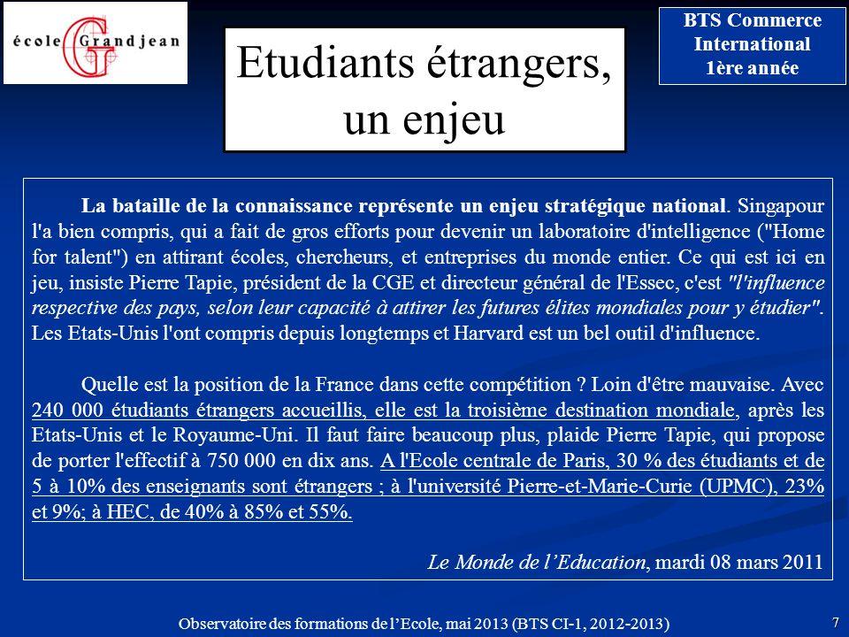 Observatoire des formations de lEcole, mai 2013 (BTS CI-1, 2012-2013) 7 BTS Commerce International 1ère année Etudiants étrangers, un enjeu La bataill