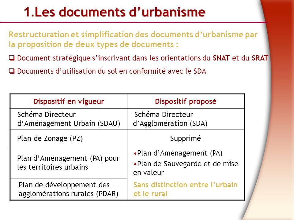 Les documentsdurbanisme 1.