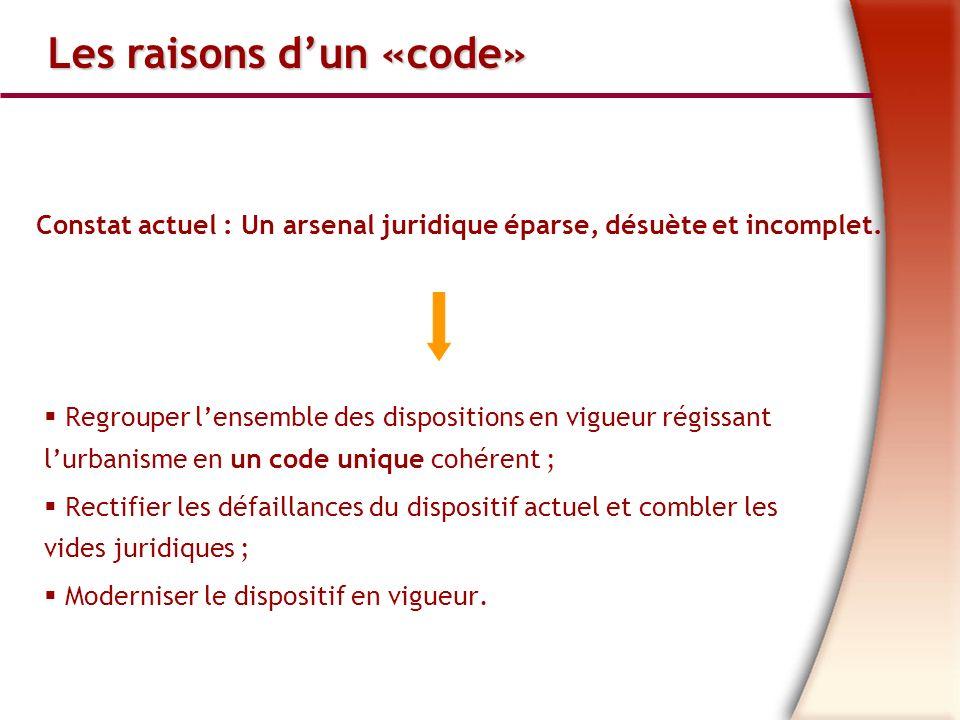 Les raisons dun «code» Regrouper lensemble des dispositions en vigueur régissant lurbanisme en un code unique cohérent ; Rectifier les défaillances du dispositif actuel et combler les vides juridiques ; Moderniser le dispositif en vigueur.