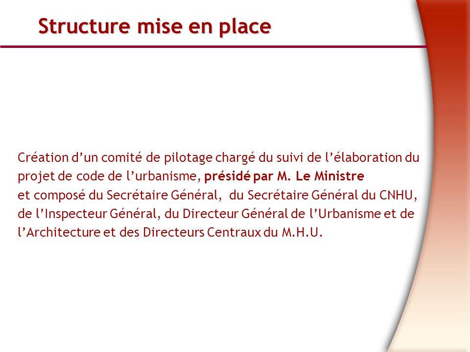 Structure mise en place Création dun comité de pilotage chargé du suivi de lélaboration du projet de code de lurbanisme, présidé par M.