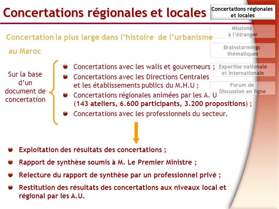 Concertations avec les walis et gouverneurs ; Concertations avec les Directions Centrales et les établissements publics du M.H.U ; Concertations régionales animées par les A.