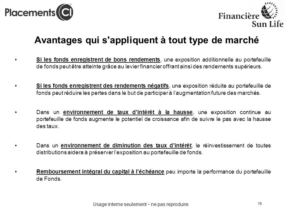Usage interne seulement ne pas reproduire 16 Avantages qui s'appliquent à tout type de marché Si les fonds enregistrent de bons rendements, une exposi