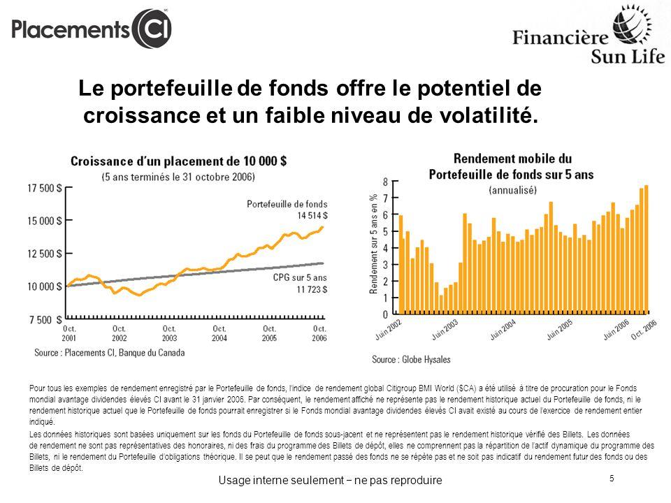 Usage interne seulement ne pas reproduire 5 Les données historiques sont basées uniquement sur les fonds du Portefeuille de fonds sous-jacent et ne re