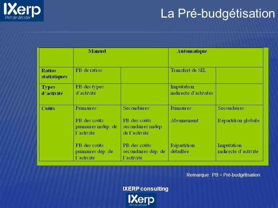 Remarque : PB = Pré-budgétisation La Pré-budgétisation IXERP consulting