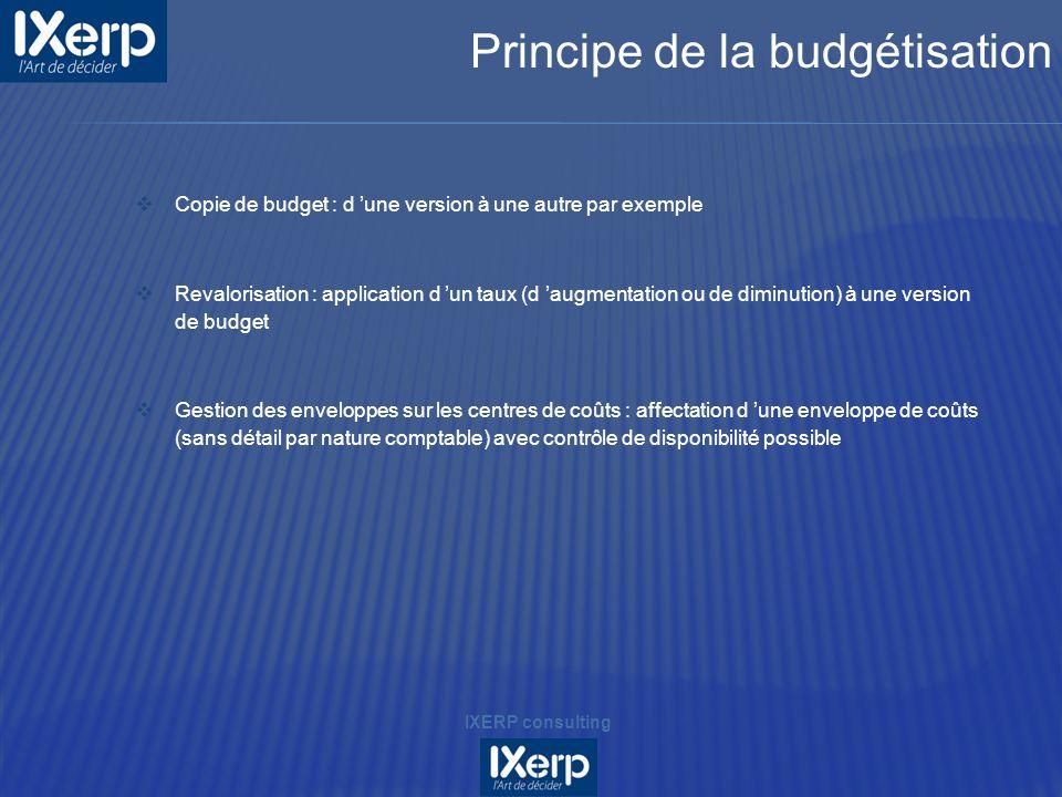 Copie de budget : d une version à une autre par exemple Revalorisation : application d un taux (d augmentation ou de diminution) à une version de budg