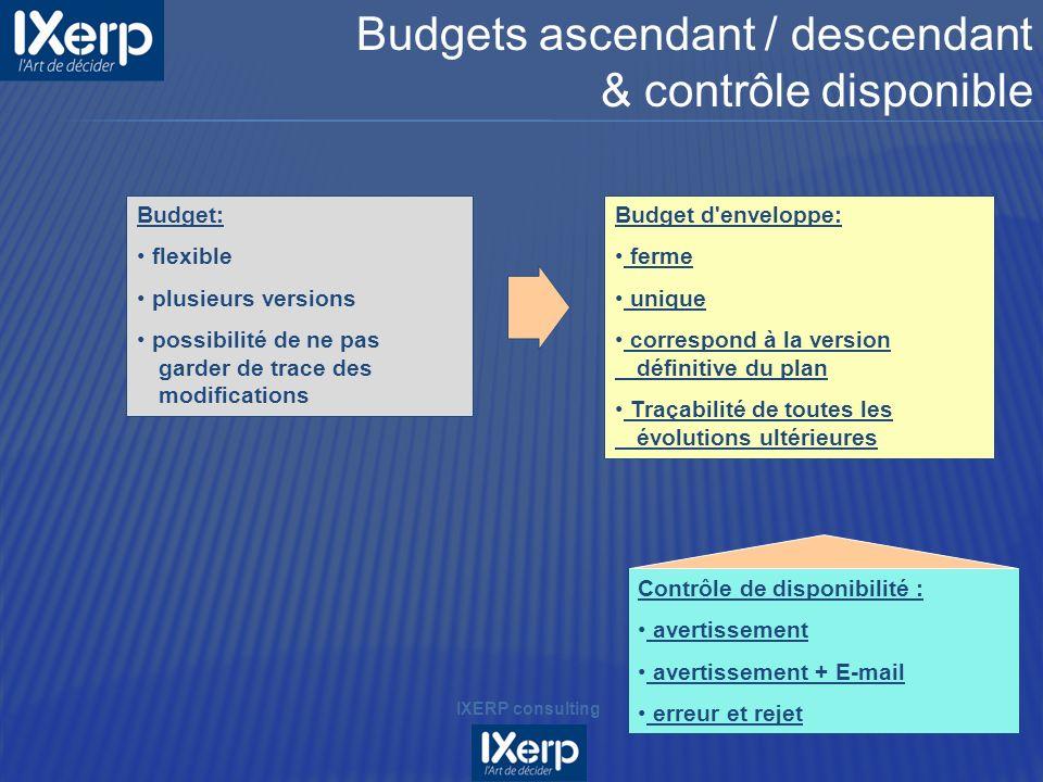 Budget: flexible plusieurs versions possibilité de ne pas garder de trace des modifications Budget d'enveloppe: ferme unique correspond à la version d