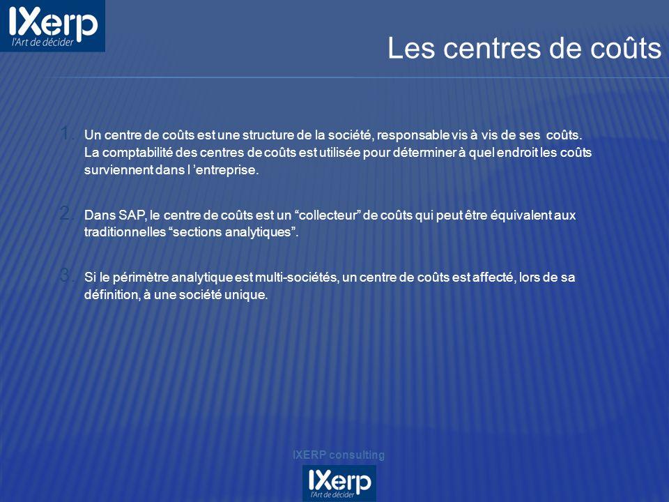 Unités téléphoniques Téléphone Janvier Centre PTT 606120 + 15.000,- Euros 606120 - 15.000,- Euros Clé de répartition Ratio statistique ex.