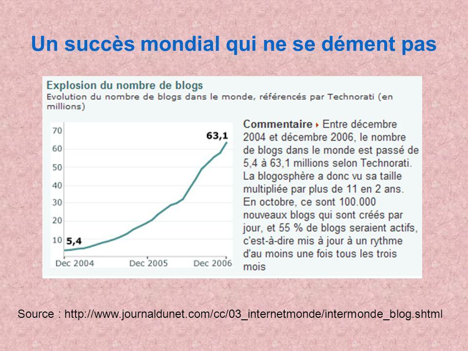 Un succès mondial qui ne se dément pas Source : http://www.journaldunet.com/cc/03_internetmonde/intermonde_blog.shtml