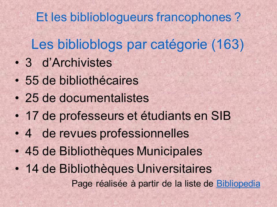 Et les biblioblogueurs francophones ? Les biblioblogs par catégorie (163) 3 dArchivistes 55 de bibliothécaires 25 de documentalistes 17 de professeurs