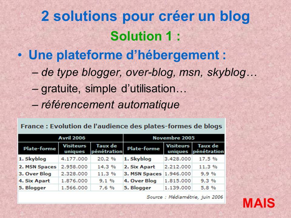 2 solutions pour créer un blog Solution 1 : Une plateforme dhébergement : –de type blogger, over-blog, msn, skyblog… –gratuite, simple dutilisation… –