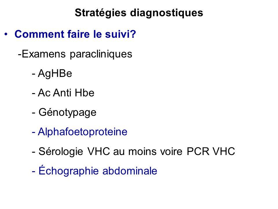 Comment faire le suivi? -Examens paracliniques - AgHBe - Ac Anti Hbe - Génotypage - Alphafoetoproteine - Sérologie VHC au moins voire PCR VHC - Échogr