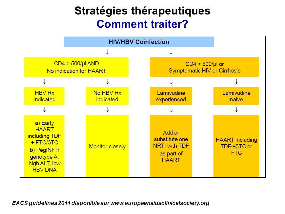 EACS guidelines 2011 disponible sur www.europeanaidsclinicalsociety.org Stratégies thérapeutiques Comment traiter?
