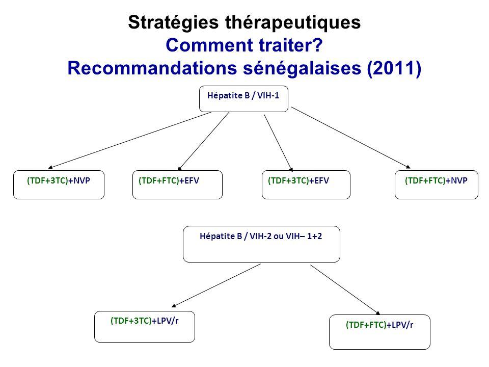 (TDF+3TC)+NVP(TDF+FTC)+EFV(TDF+3TC)+EFV(TDF+FTC)+NVP Hépatite B / VIH-1 Hépatite B / VIH-2 ou VIH– 1+2 (TDF+3TC)+LPV/r (TDF+FTC)+LPV/r Stratégies thér
