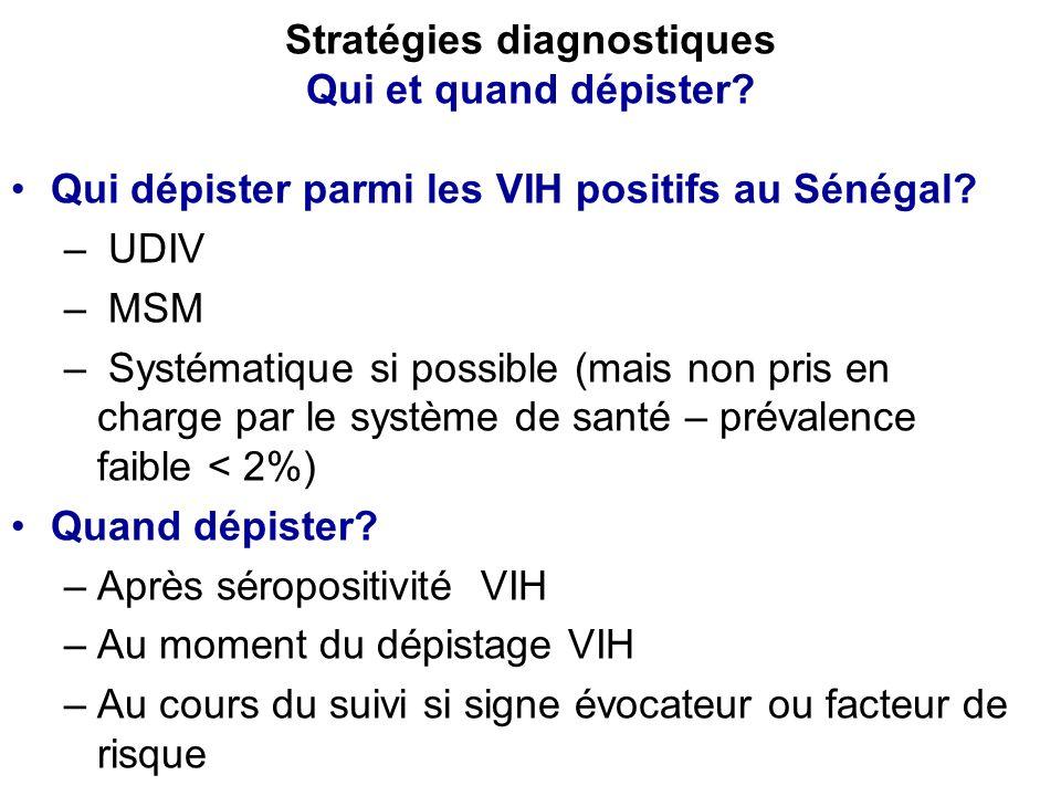 Qui dépister parmi les VIH positifs au Sénégal? – UDIV – MSM – Systématique si possible (mais non pris en charge par le système de santé – prévalence