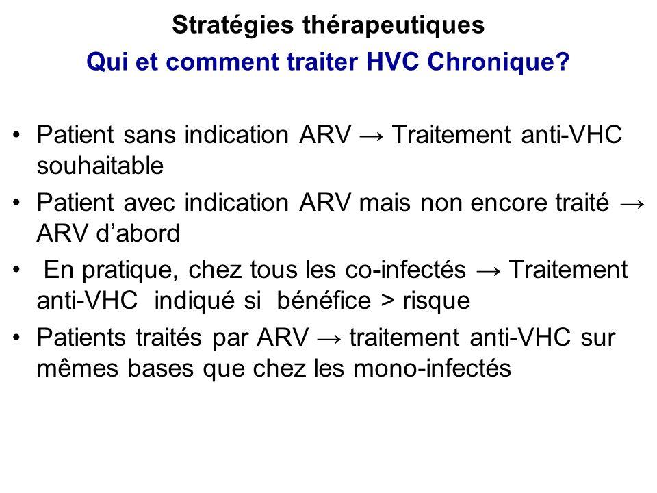 Patient sans indication ARV Traitement anti-VHC souhaitable Patient avec indication ARV mais non encore traité ARV dabord En pratique, chez tous les c