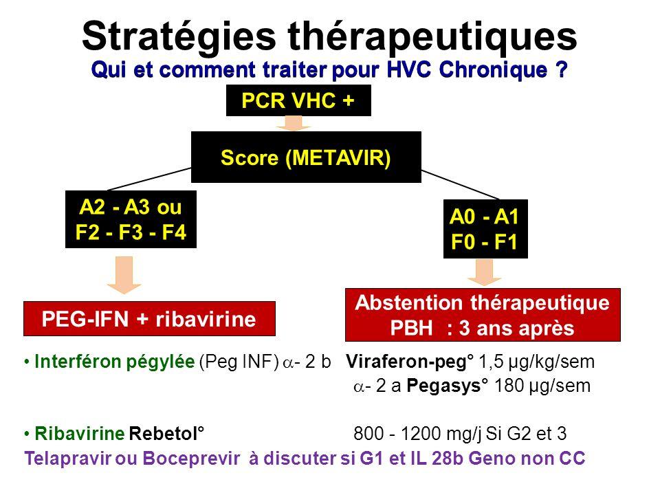 Score (METAVIR) A2 - A3 ou F2 - F3 - F4 A0 - A1 F0 - F1 PEG-IFN + ribavirine Abstention thérapeutique PBH : 3 ans après Qui et comment traiter pour HV