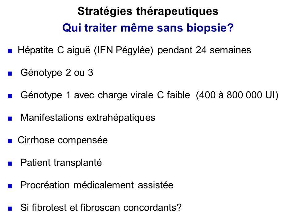 Hépatite C aiguë (IFN Pégylée) pendant 24 semaines Génotype 2 ou 3 Génotype 1 avec charge virale C faible (400 à 800 000 UI) Manifestations extrahépat