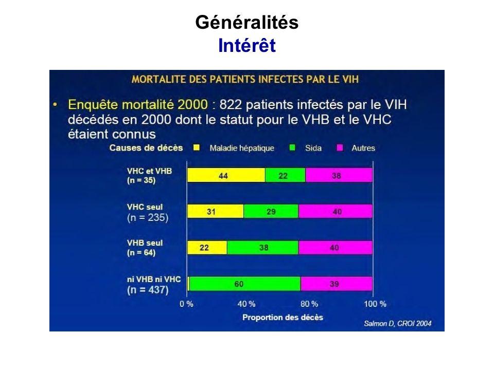 Score (METAVIR) A2 - A3 ou F2 - F3 - F4 A0 - A1 F0 - F1 PEG-IFN + ribavirine Abstention thérapeutique PBH : 3 ans après Qui et comment traiter pour HVC Chronique .
