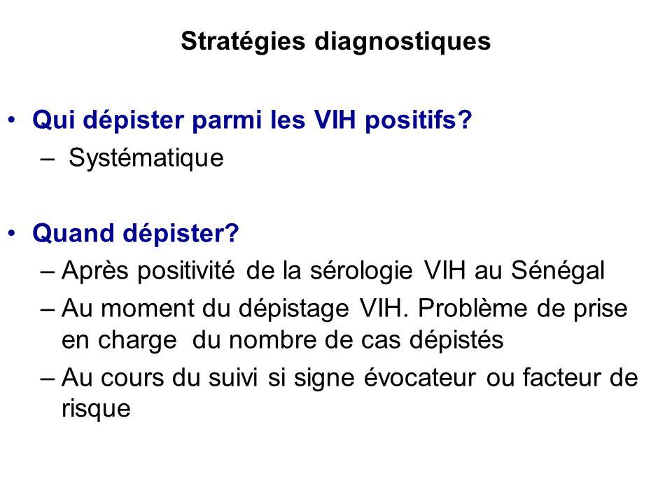 Stratégies diagnostiques Qui dépister parmi les VIH positifs? – Systématique Quand dépister? –Après positivité de la sérologie VIH au Sénégal –Au mome