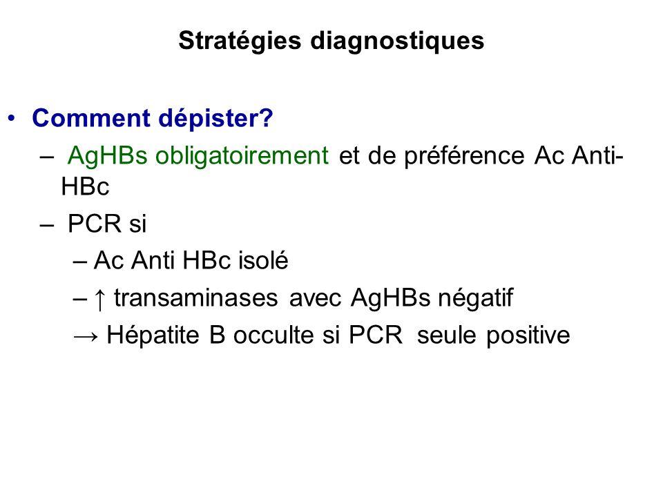 Comment dépister? – AgHBs obligatoirement et de préférence Ac Anti- HBc – PCR si –Ac Anti HBc isolé – transaminases avec AgHBs négatif Hépatite B occu