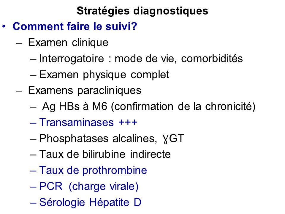 Comment faire le suivi? – Examen clinique –Interrogatoire : mode de vie, comorbidités –Examen physique complet – Examens paracliniques – Ag HBs à M6 (