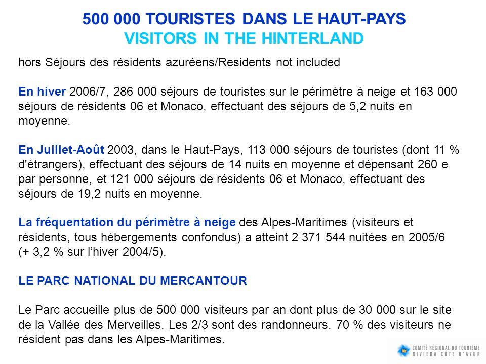 hors Séjours des résidents azuréens/Residents not included En hiver 2006/7, 286 000 séjours de touristes sur le périmètre à neige et 163 000 séjours d