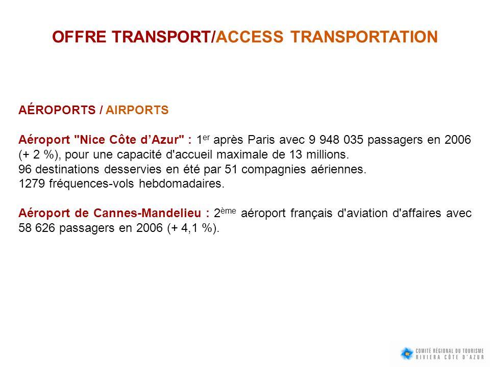 OFFRE TRANSPORT/ACCESS TRANSPORTATION AÉROPORTS / AIRPORTS Aéroport