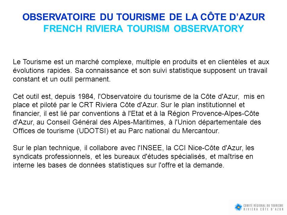 OBSERVATOIRE DU TOURISME DE LA CÔTE DAZUR FRENCH RIVIERA TOURISM OBSERVATORY Le Tourisme est un marché complexe, multiple en produits et en clientèles