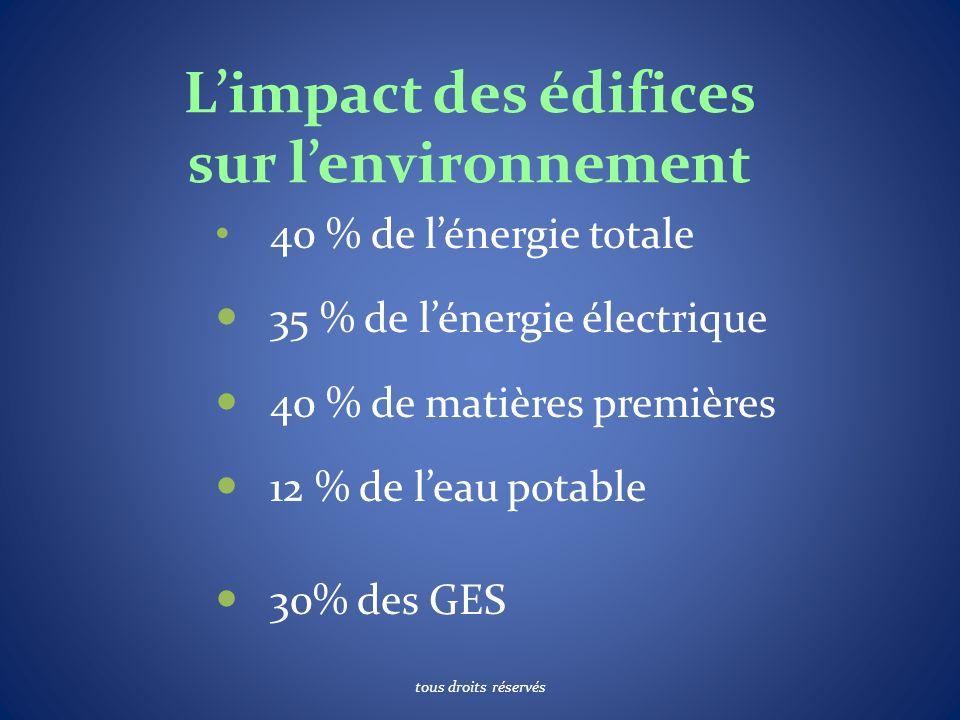 Limpact des édifices sur lenvironnement 40 % de lénergie totale 35 % de lénergie électrique 40 % de matières premières 12 % de leau potable 30% des GES tous droits réservés