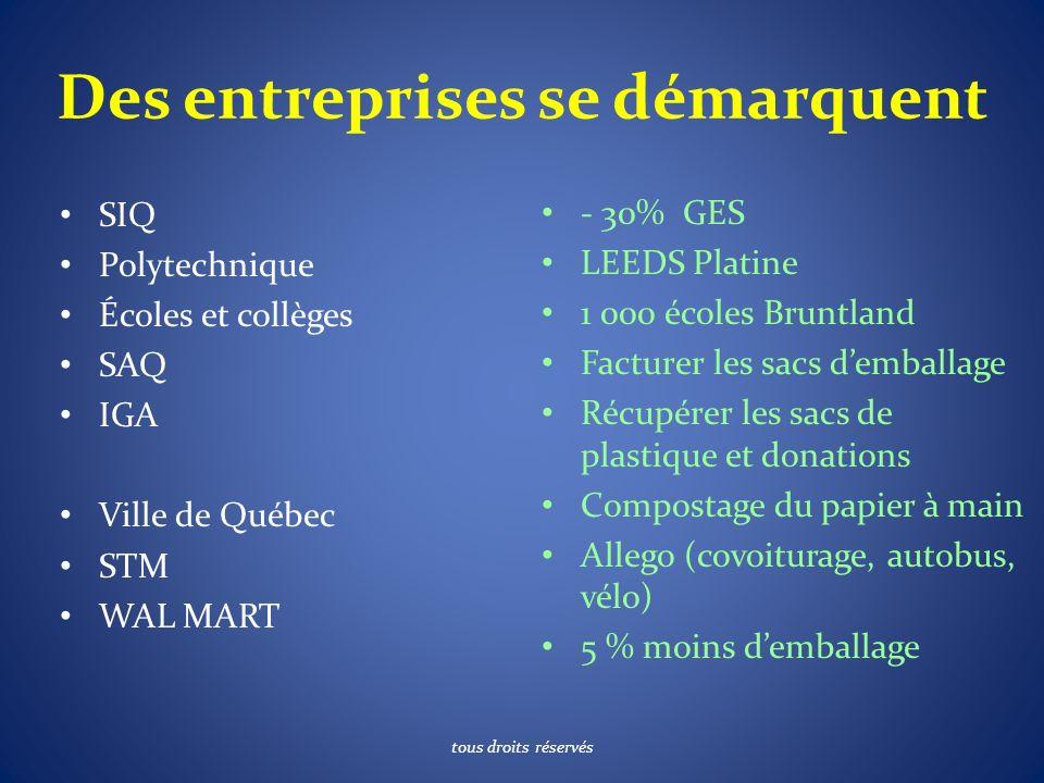 Des entreprises se démarquent SIQ Polytechnique Écoles et collèges SAQ IGA Ville de Québec STM WAL MART - 30% GES LEEDS Platine 1 000 écoles Bruntland