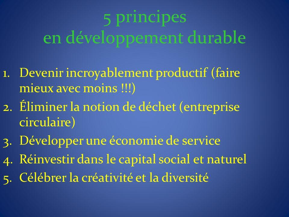 5 principes en développement durable 1.Devenir incroyablement productif (faire mieux avec moins !!!) 2.Éliminer la notion de déchet (entreprise circulaire) 3.Développer une économie de service 4.Réinvestir dans le capital social et naturel 5.Célébrer la créativité et la diversité