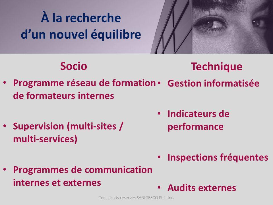 Socio Programme réseau de formation de formateurs internes Supervision (multi-sites / multi-services) Programmes de communication internes et externes