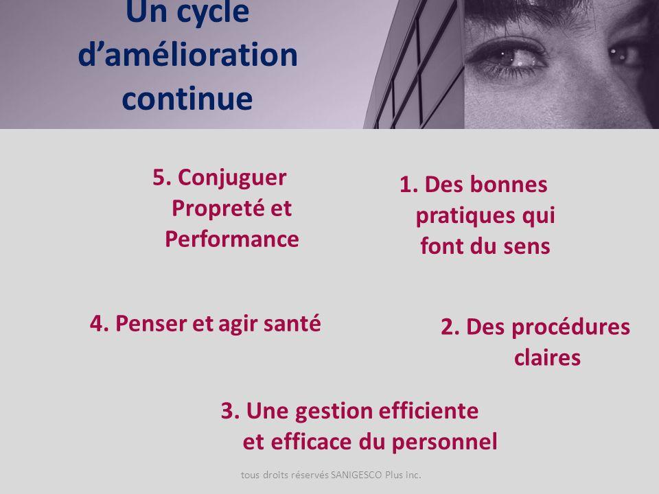 5. Conjuguer Propreté et Performance 4. Penser et agir santé 1.