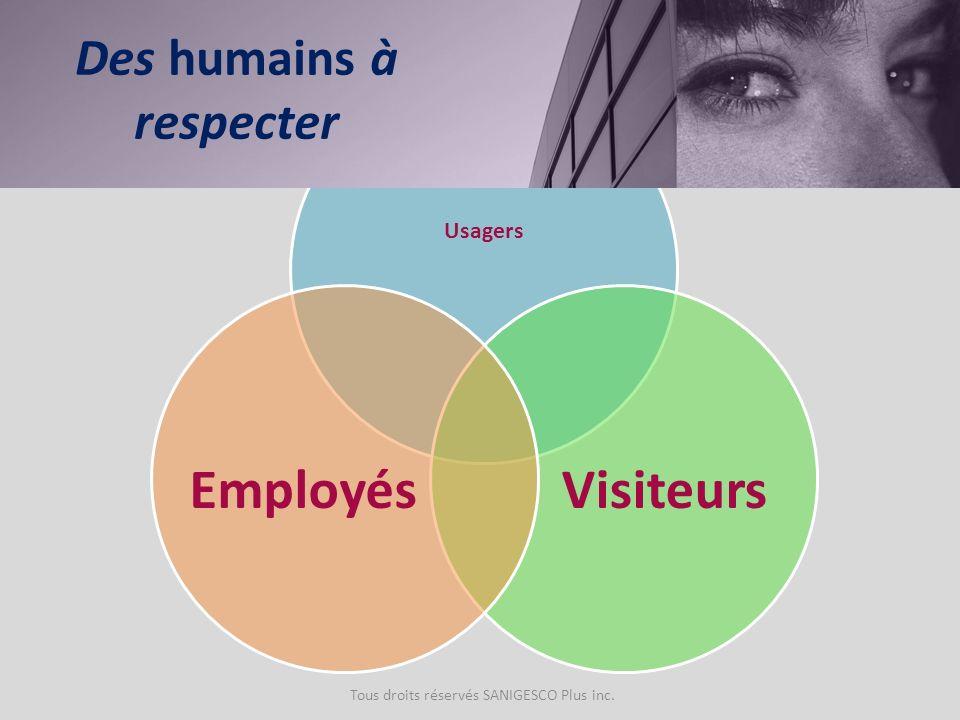 Des humains à respecter
