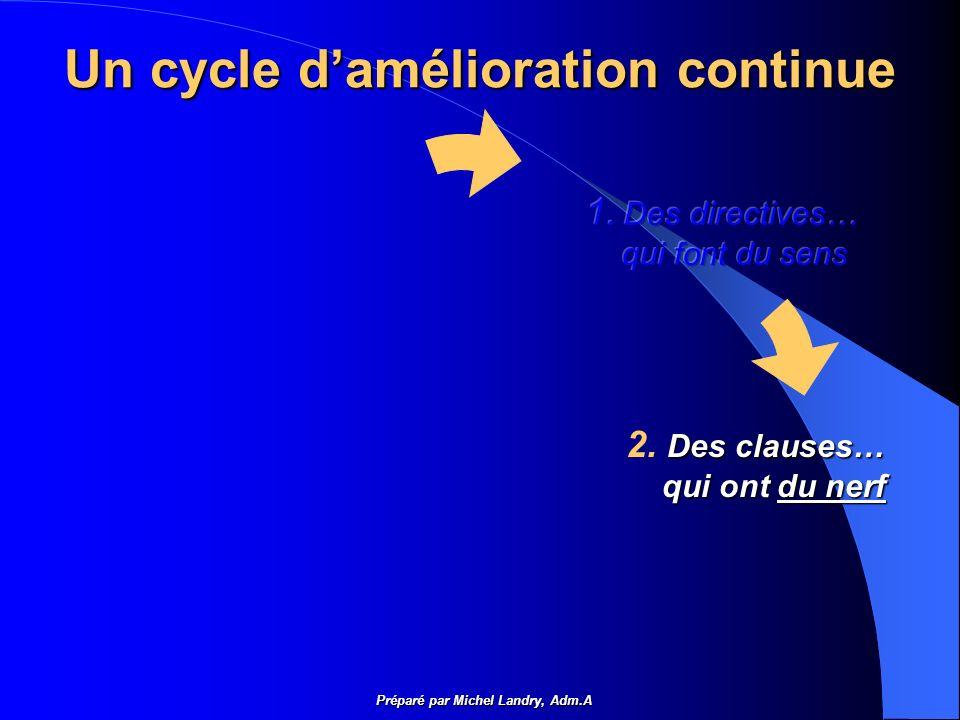 Un cycle damélioration continue Préparé par Michel Landry, Adm.A Des clauses… 2.