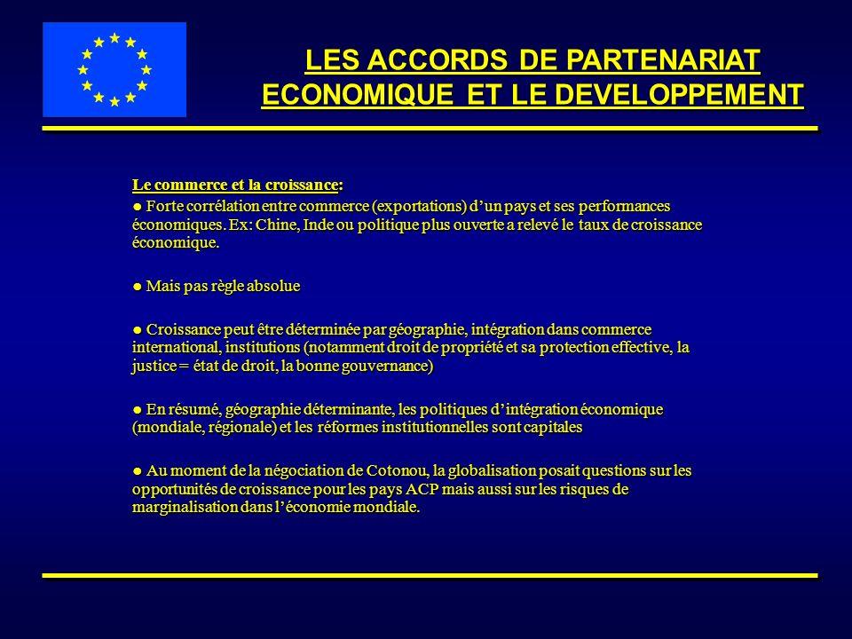 Slide 2 Le commerce et la croissance des pays ACP.