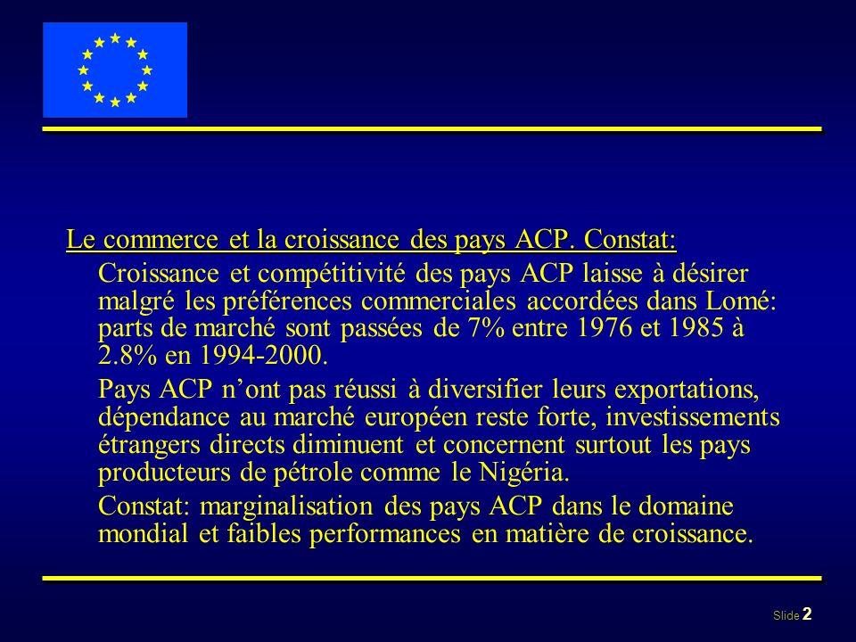 Slide 3 Les préférences commerciales non réciproques dans les conventions de Lomé Caractéristiques: StabilitéStabilité Aspect contractuel (pas de modifications unilatérales)Aspect contractuel (pas de modifications unilatérales) Non réciprocitéNon réciprocité Donnaient donc une marge de manœuvre importante (compétitivité) par rapport à dautres Pays en voie de développement (PVD)Donnaient donc une marge de manœuvre importante (compétitivité) par rapport à dautres Pays en voie de développement (PVD) Aujourdhui Constat: Préférences se sont effritées suite aux différents rounds commerciaux et accords de libre échange signés entre lUE et dautres partenaires.Préférences se sont effritées suite aux différents rounds commerciaux et accords de libre échange signés entre lUE et dautres partenaires.