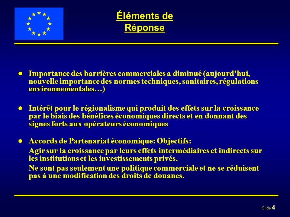 Slide 5 APE: outil au service des ACP en vue de linsertion dans globalisation Lors de la négociation de Cotonou, volonté de rétablir le lien entre aide au développement et commerce (« intégration progressive des ACP dans léconomie mondiale ») APE conçus sur 4 thèmes fondamentaux -Partenariat: droits et obligations des deux côtés -Intégration régionale: APE construits à partir dinitiatives dintégration économiques existantes -Développement: flexibilité -Lien avec OMC: APE basés sur les règles de lOMC Élément central des APE: zone de Libre Echange (ZLE): supprimera à terme droits de douanes et autres mesures non tarifaires.