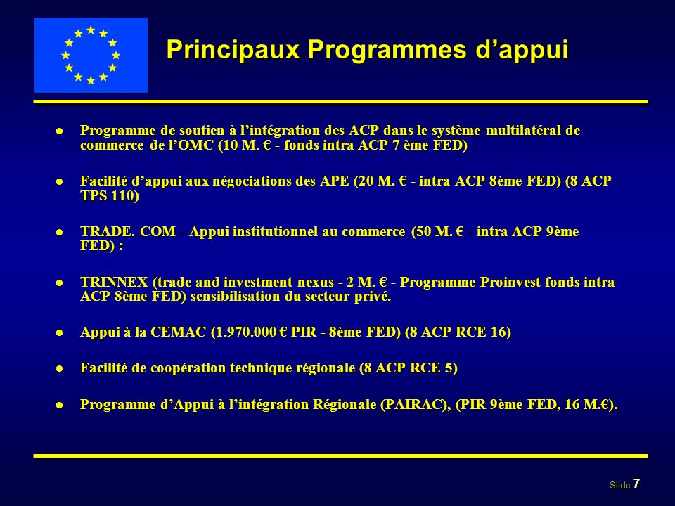 Slide 7 Principaux Programmes dappui Programme de soutien à lintégration des ACP dans le système multilatéral de commerce de lOMC (10 M. - fonds intra