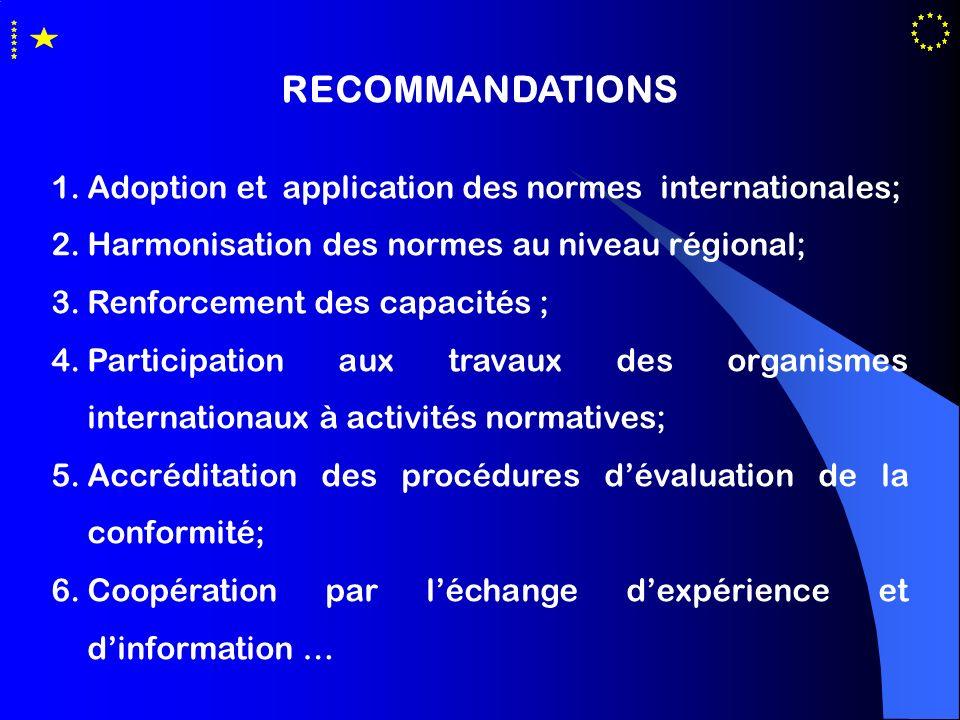 RECOMMANDATIONS 1.Adoption et application des normes internationales; 2.Harmonisation des normes au niveau régional; 3.Renforcement des capacités ; 4.