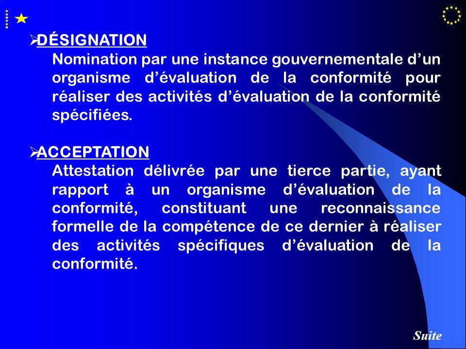 DÉSIGNATION Nomination par une instance gouvernementale dun organisme dévaluation de la conformité pour réaliser des activités dévaluation de la confo